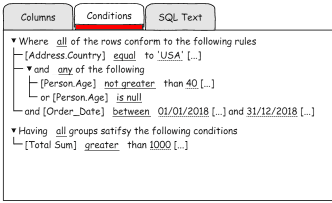 The tree-like user interface to build SQL conditions