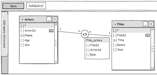 Hiding intermediate objects from the query in many-to-many relationships