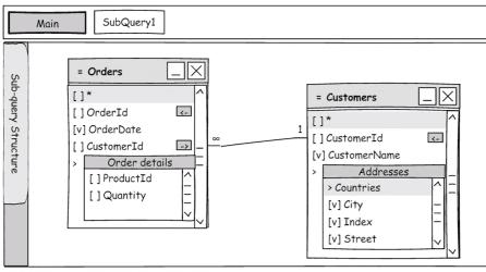 Nested tables in SQL design pane